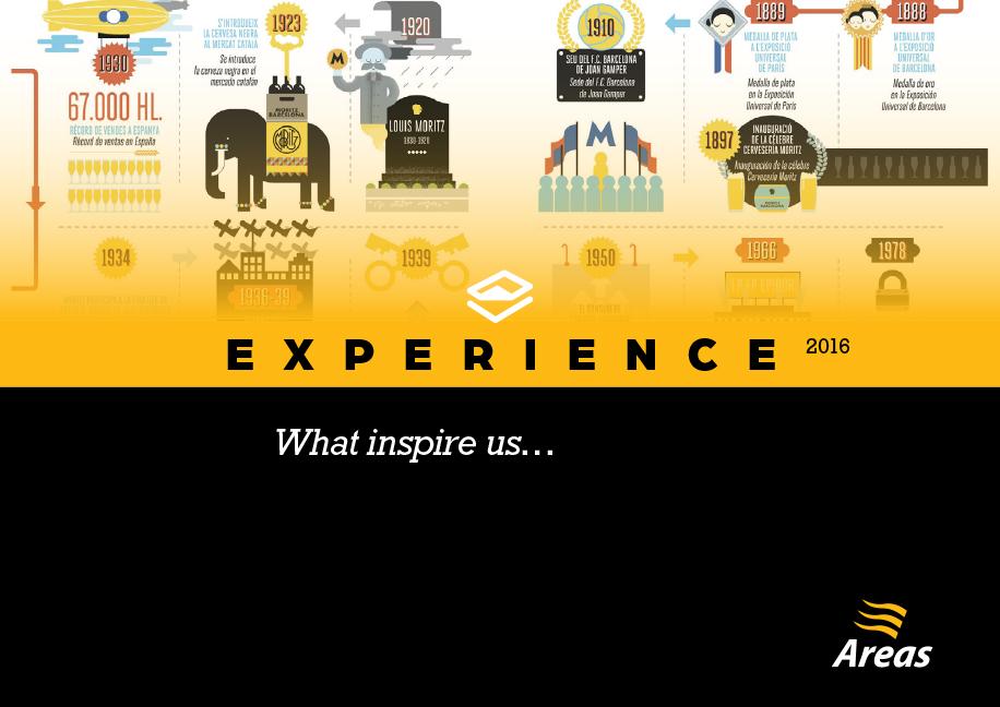 ZW_experience25