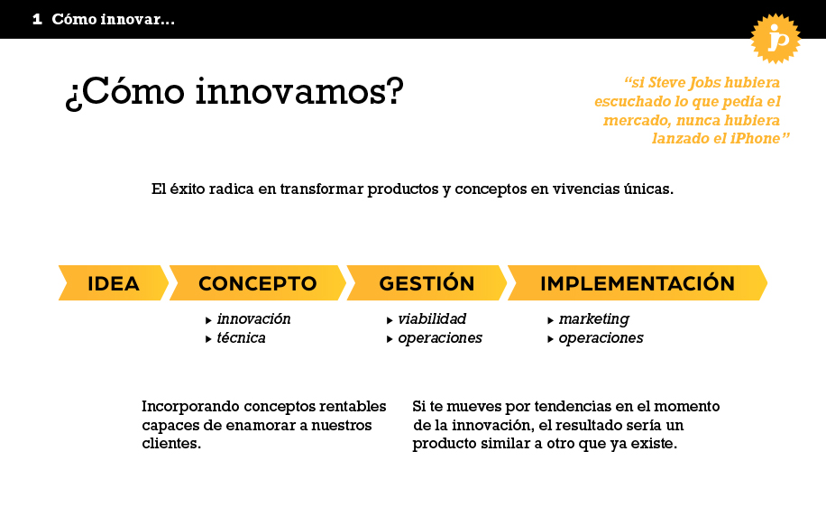 ZW_innovaprojectes04