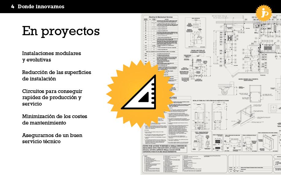 ZW_innovaprojectes38
