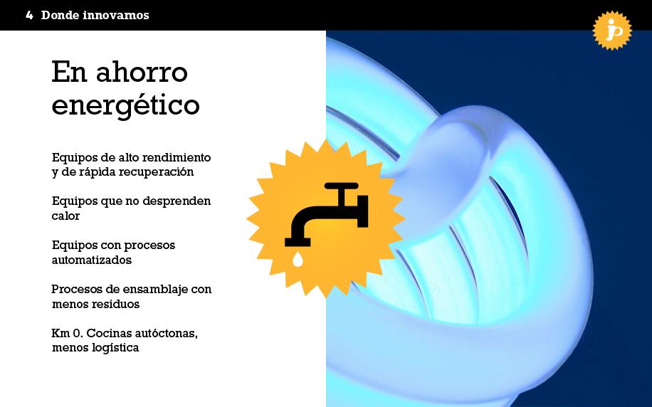 ZW_innovaprojectes50