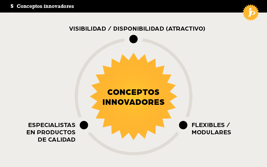 ZW_innovaprojectes52